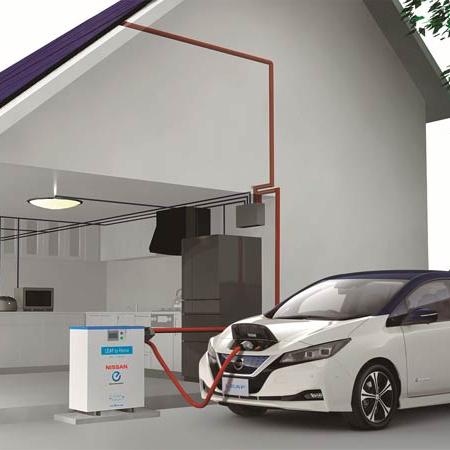 Los vehículos eléctricos de Nissan pueden dar y recibir energía de los hogares y edificios